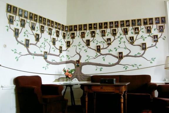 Šternberk Family Tree